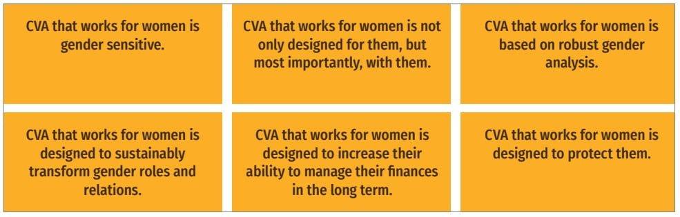 gender sensitive CVA
